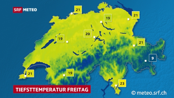 Temperature min.
