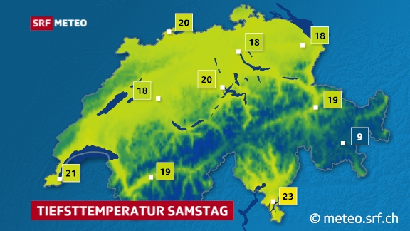 Laagste temperaturen